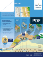 Infografia Peru Paraiso Del Agua