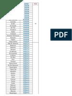 Annex 2.1- Areas Details