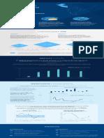 Infografia Situacion Peru 1T19
