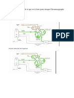 Fiche explicative d'un chromatographe.pdf