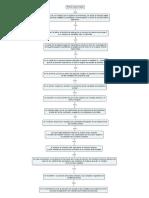 Metodo Dual Simplex
