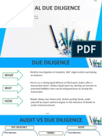 FDD list