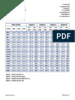CEREM - Lista de Precios.pdf