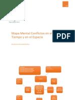 mapa mental derecho