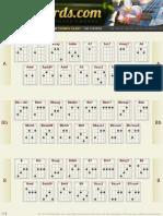 accordi ukulele.pdf