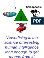 Automotive Internet Marketing and Advertising Research Data and Statistics