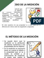 El Método de La Medición