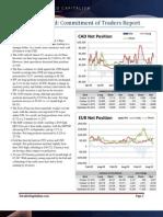 October 22nd CFTC Data