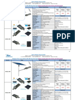 All-In-two Solar Street Light (an-SSL-I) Price List