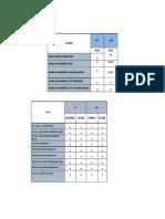 Evaluaciones Fin de Mes ( Enero) Empresa Jab.