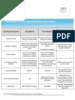snohomish county deputy sheriffs association comparison - the hartford rev