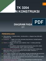 (7) Diagram Fasa (18)