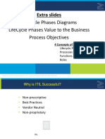 ValueToBusiness and ProcessObjectives