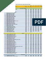 PRODUCTOS KNN.pdf