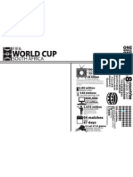 World Cup Info Graphic 1