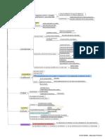 -posmodernidad, adolescencia_ mapa.pdf