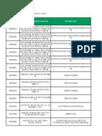 TB.047 Medicamento_2017-09-05_Itens_atualizados_Dados_oficiais 1.xlsx
