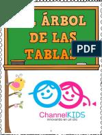 Arbol de Tablas 2