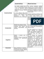 Modelos de Enseñanza Practica