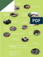 Portfólio Andrea (PDF)