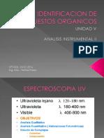 Fundamento Ultravioleta Espectrofotometria