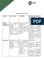 tarea 14.pdf