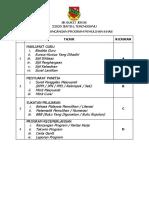 Indeks Fail Perancangan Program Pemulihan Khas 1