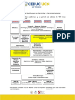 Malla y Plan de Estudios Tns Electricidad y Electrónica Industrial