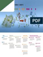 Esquema_produtivo_Cimento-523.pdf