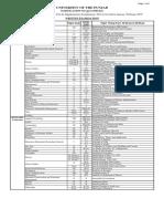 Date sheet Ma Msc Pii s2018