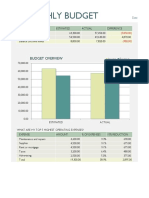 Sampel Monthly Company Budget1
