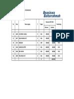DATA BEASISWA 201803.pdf
