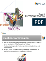 Topic 5 Election Process