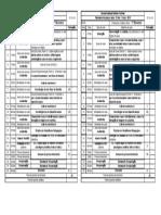 Planejamento Bimestral - 21 e 24 Segundos Anos Manhã 2019