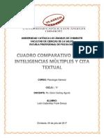 Cuadro Comparativo de Inteligencias Multiples _ Frank Leòn