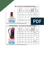 Catalogo-Extintores MARCA TRIFUEGO.pdf
