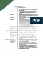 Lista de Aprendizajes Esperados Modelo Educativo 2017