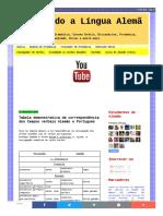 Estudandoalinguaalema Blogspot Com 2014 10 Tabela Demonstrativa Da Correspondencia HTML