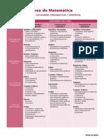 Cuadro capacidades.pdf