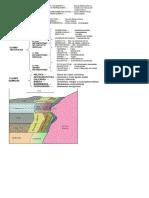 Cuadros de geología