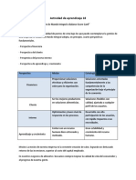 Evidencia 3 Diseño Cuadro de Mando Integral o Balance Score Card.docx