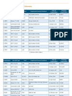Aircraft Register for Website 20190201