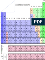 periodic-table-of-chemical-elements.pdf