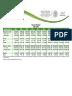 Programa Nacional Pecuario 2007-2012 - SAGARPA