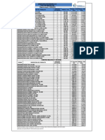 Lista de precios pepsico