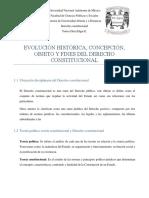 Evolución Histórica, Concepción, Objeto y Fines Del Derecho Constitucional
