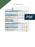 Matriz GE costos
