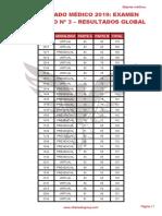 RM 19 - Examen Simulacro 3 Resultados Global