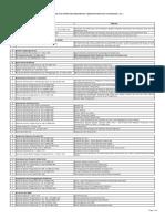 148507810-Daftar-UU-Peraturan-K3-Nasional.pdf