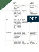 TAREA 3 FLORES GOMEZ.pdf